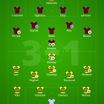 Premier League: West Ham United FC - 3-1 en ligne droite Watford FC 36