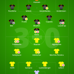 Manchester United FC Midtjylland - compte tenu du BSC Young Boys 3-0 (0-0)